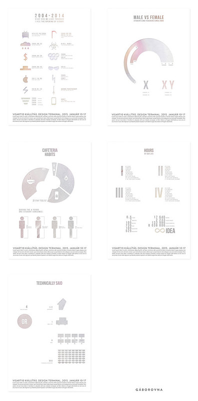 University Infographic Posters