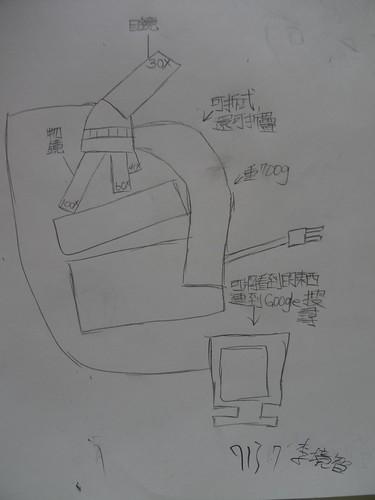 設計顯微鏡11