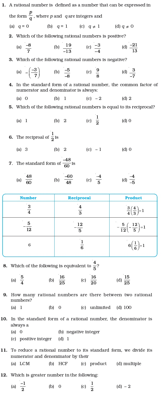 Class 7 Important Questions for Maths Rational Numbers – Rational Numbers Worksheet