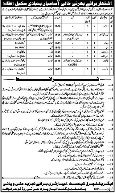 Agriculture Department Gujranwala Jobs BPS-1 to BPS-4