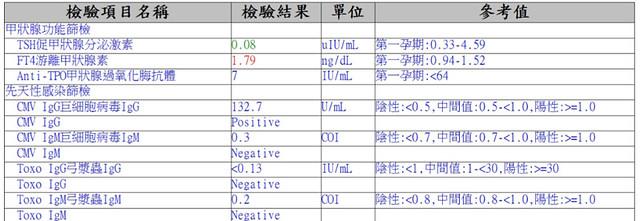 甲狀腺功能篩檢、先天性感染篩檢jpg