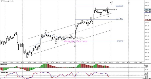 SPX - Intraday - May-25 1521 PM (15 min)