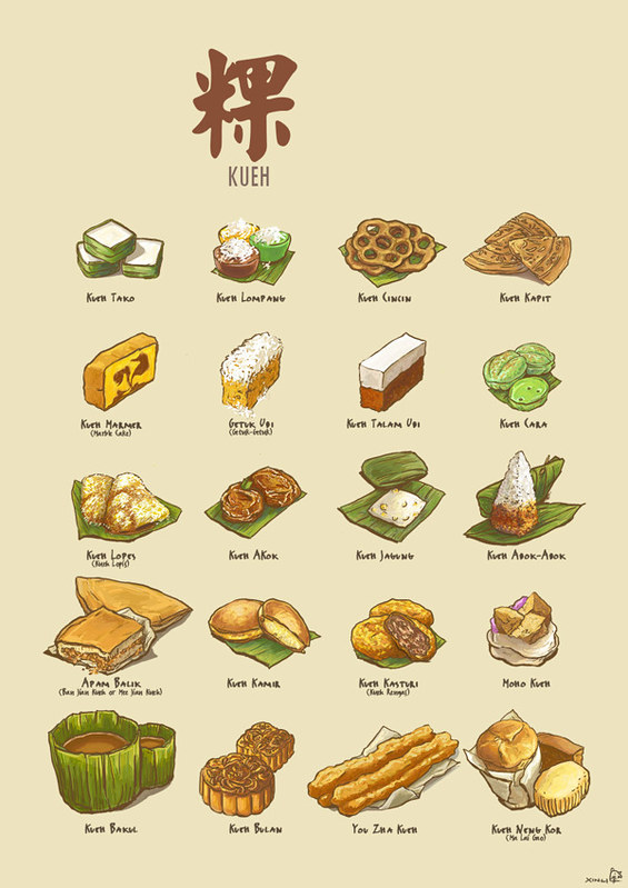 Pictorial Chart And Names Of Chinese/Nyonya/Malay Kuih