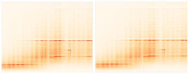 New data