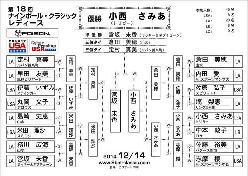 2014_12_14L_決勝16