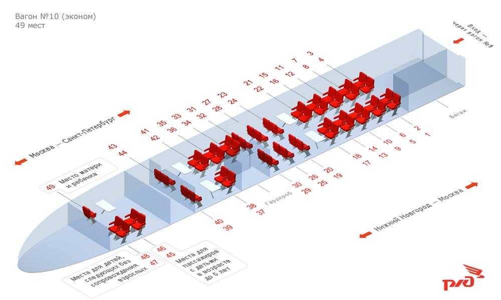 Схема мест в сапсане фото 664