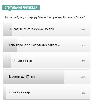 12_12_14_Ukr