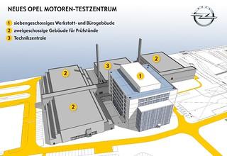 Opel baut das Zentrum für die Motoren der Zukunft