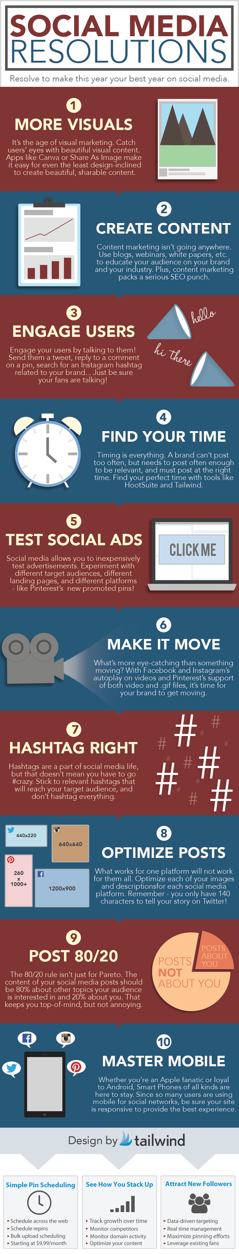 10 Interesting Facts About Social Media Resolutions