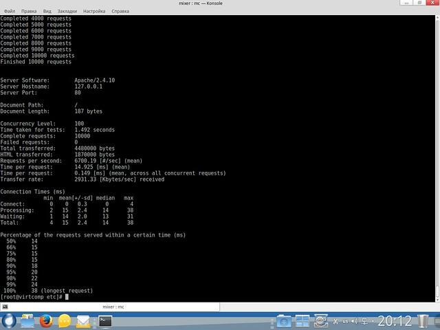 Производительность Web-сервера в ROSA Linux