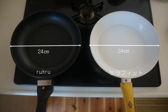 cerafit-ruhru8