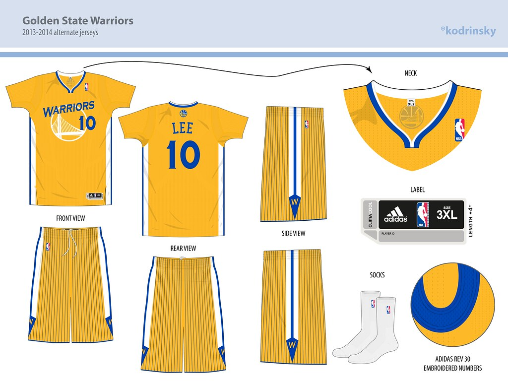 NBA uniform database - Concepts - Chris Creamer s Sports Logos ... ca4cfbffc