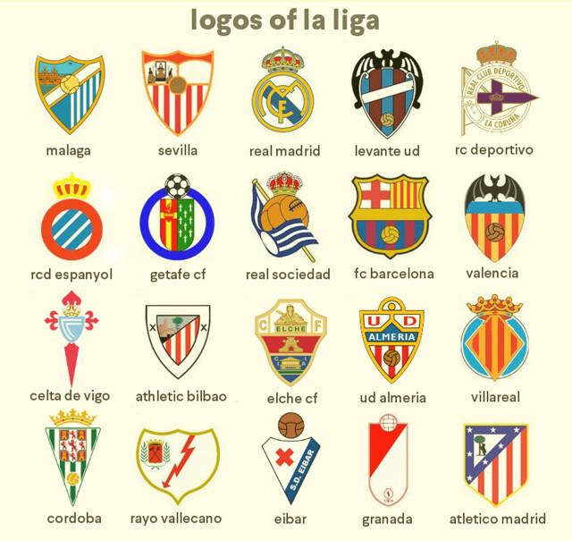 Logos of La Liga 2014-2015