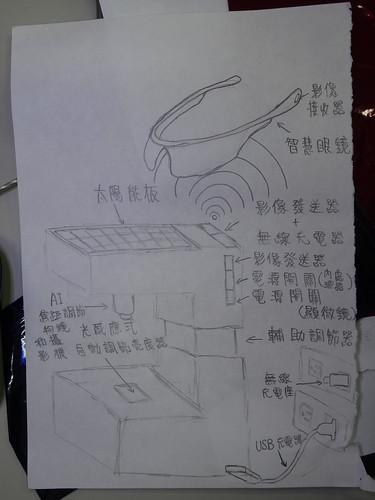 設計顯微鏡03