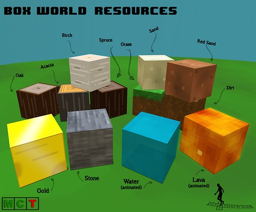 Box-World Resources