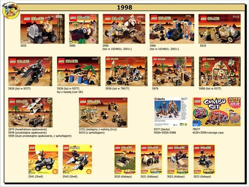 Adventurers Timeline BETA2 1998