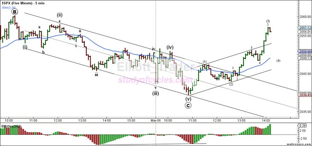 SPX - Five Minute - May-06 1412 PM (5 min)