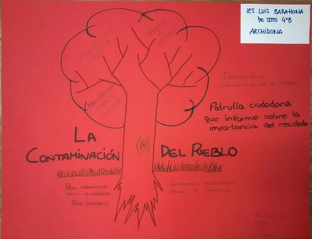 IES LUIS BARAHONA DE SOTO (6)