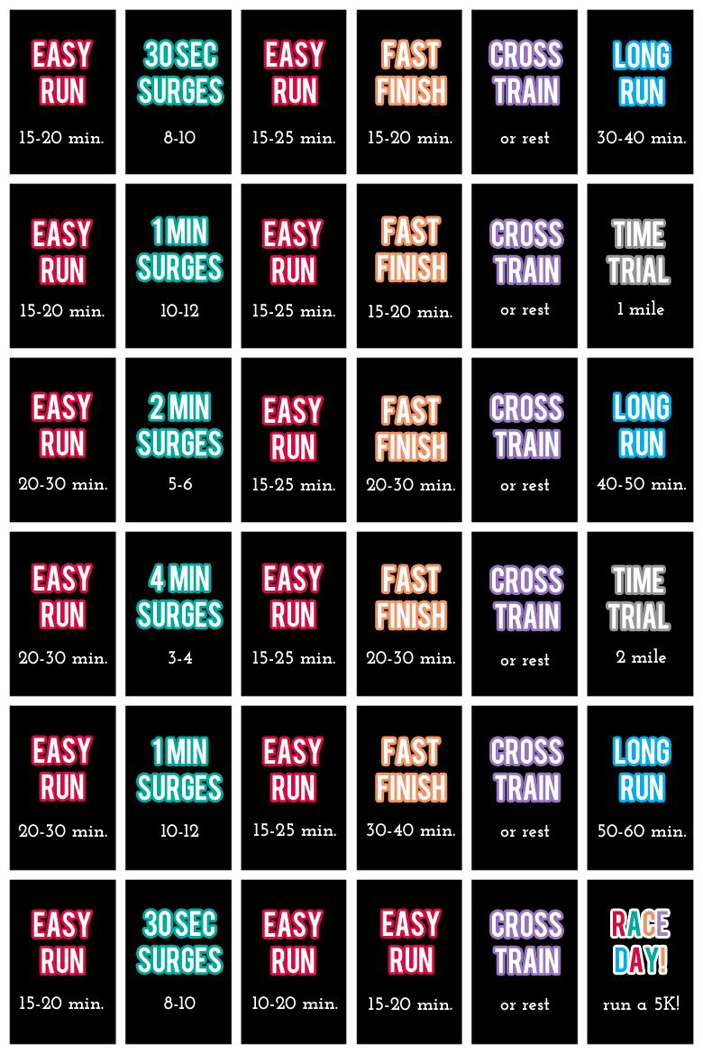 faster 5k training program