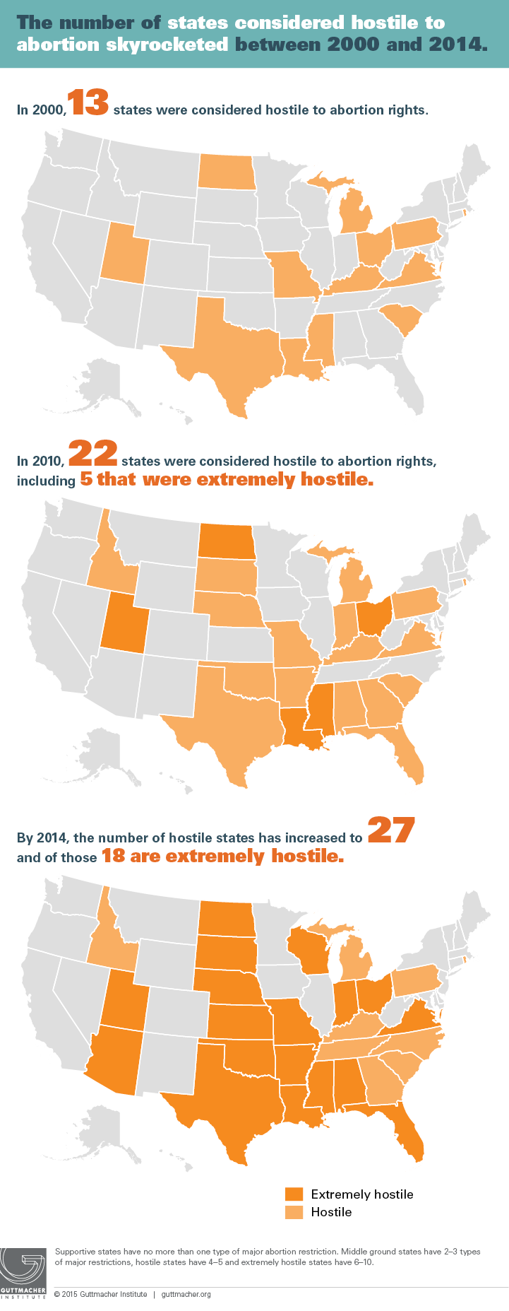 an infographic showing states that are hostile to abortion rights