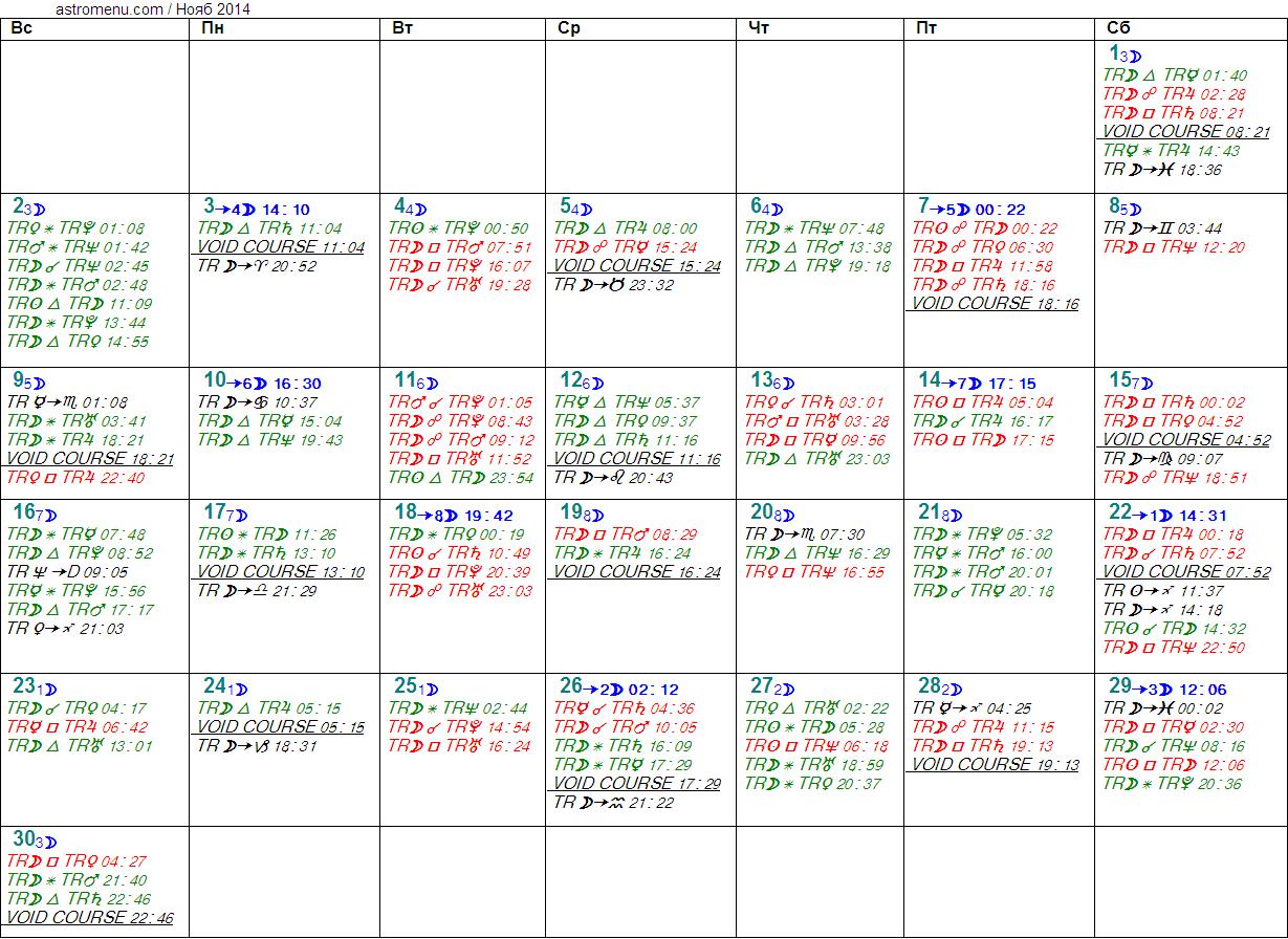 Астрологический календарь на НОЯБРЬ 2014. Аспекты планет, ингрессии в знаки, фазы Луны и Луна без курса