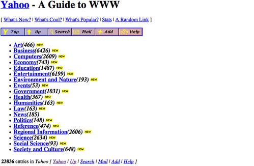 Yahoo 1994-ben