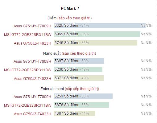 Tổng quan về Asus G751JY – T7009H - 60750