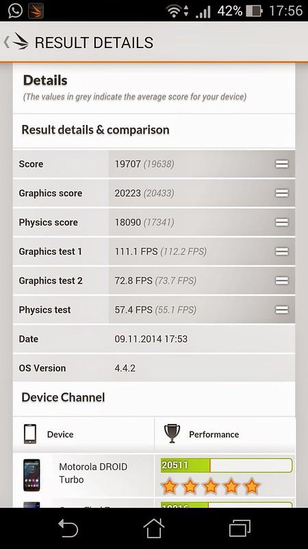 [Benchmarking] ASUS Padfone S, chiếc điện thoại mạnh mẽ đến từ ASUS - 58636