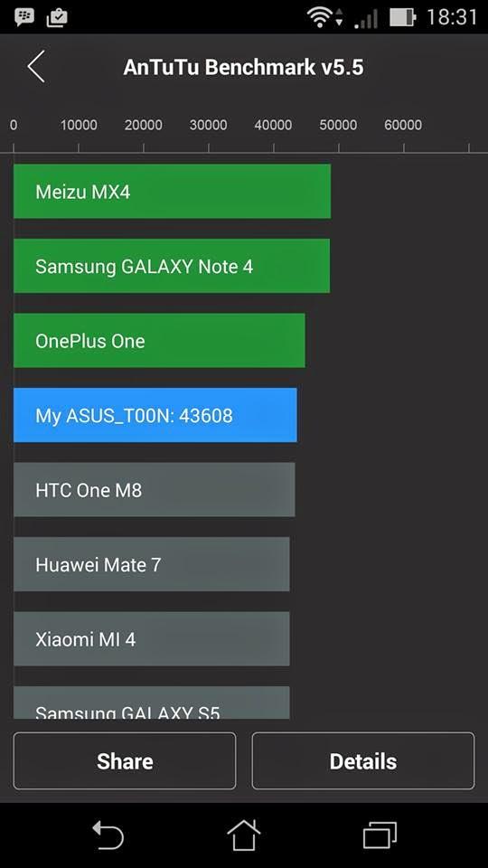 [Benchmarking] ASUS Padfone S, chiếc điện thoại mạnh mẽ đến từ ASUS - 58634