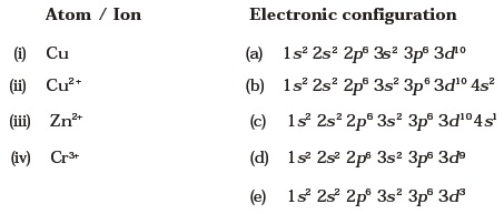 Class 11 Important Questions for Chemistry – Structure of