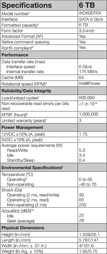 WD Red 6TB Specs