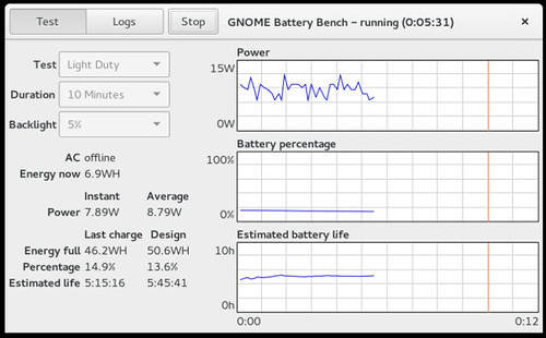 GNOME Battery Bench