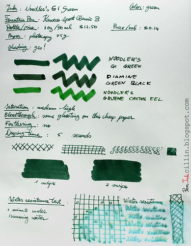 Noodler's GI Green on photocopy