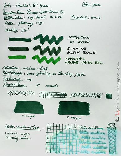Noodler's GI Green on photocopy