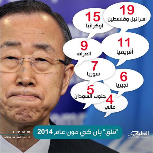 Ban Ki-moon concern