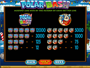 Polar Bash Slots Payout