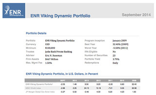ENR Dynamic Portfolio