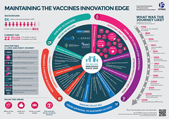 VaccineInnovation-Infographic-v1
