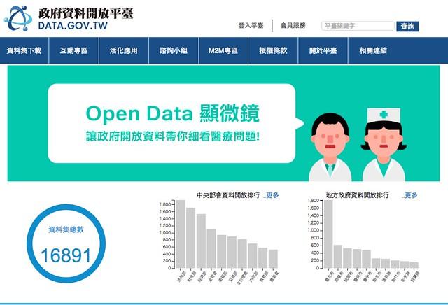 datagovtw