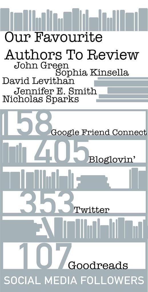 2nd_birthday_infographic_p2