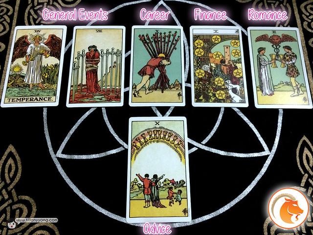 Tarot Spread 2015_Capricorn