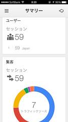 google analytics ios app  by google