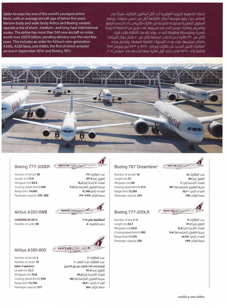 qatar airways fleet 2