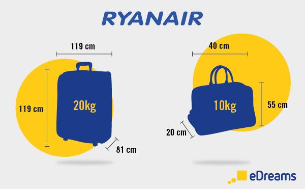 Peso y medidas para viajar con Ryanair y no morir en el intento