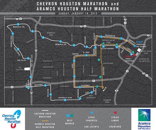 Ruta Maratón de Houston 2015