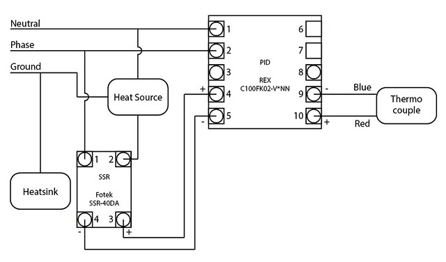 wiring diagram rex c100 pid for sous vide use flickr photo