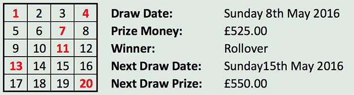 Lotto 8 May