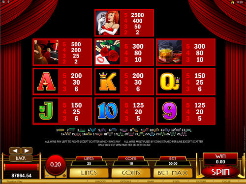 free Lady In Red slot payout