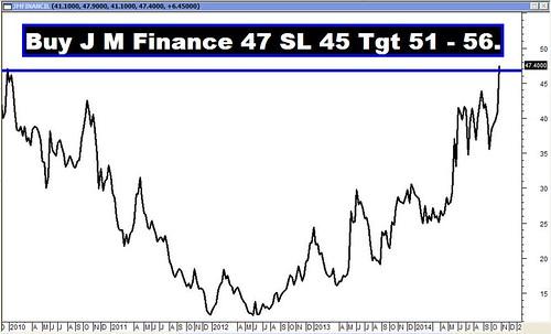 JMFinance