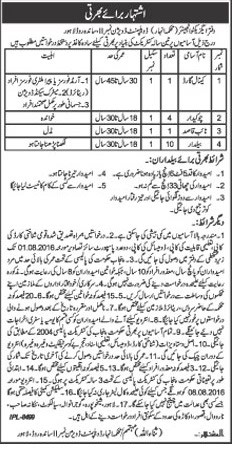 Office of Executive Engineer Lahore BPS-1 to BPS-4 Jobs